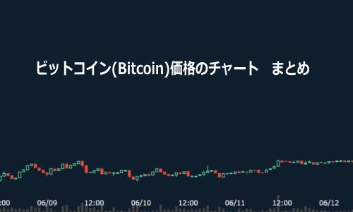 ビットコインの価格変動のチャート・相場が見れるサイトまとめ